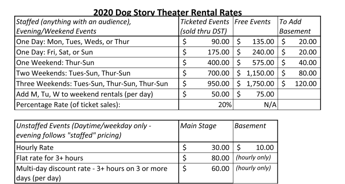 2020 Dog Story Theater rental rates
